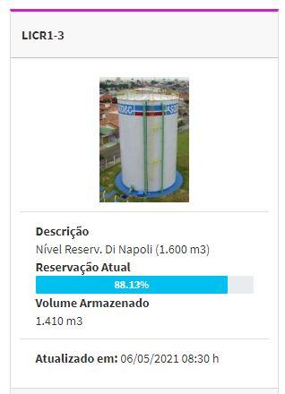 Reservatório Di napoli